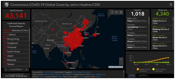 Image of a dashboard created by John Hopkins University CCSE