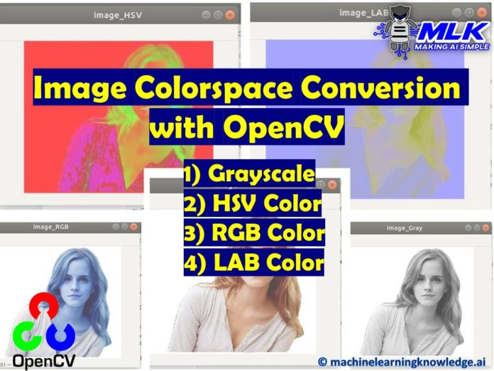 OpenCV Tutorial - Image Colorspace Conversion using cv2.cvtColor()