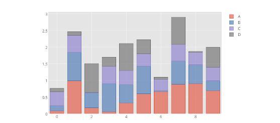 Cufflink Visualization Library