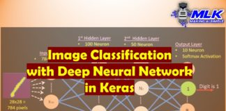 Learn Image Classification with Deep Neural Network using Keras