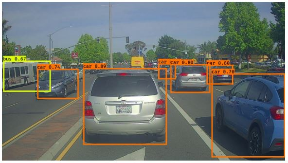 Types of Object Detection Algorithm