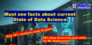 Must See Facts about State of Data Science and its Challenges in 2020 - 2021