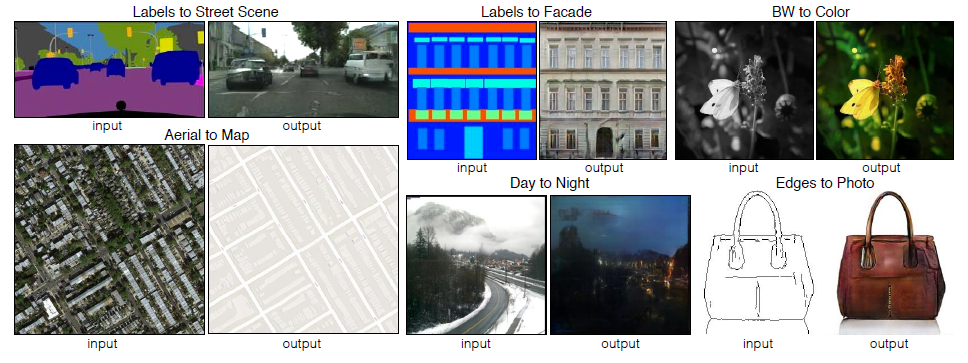 Application of Generative Adversarial Network - Image-to-Image_Translation