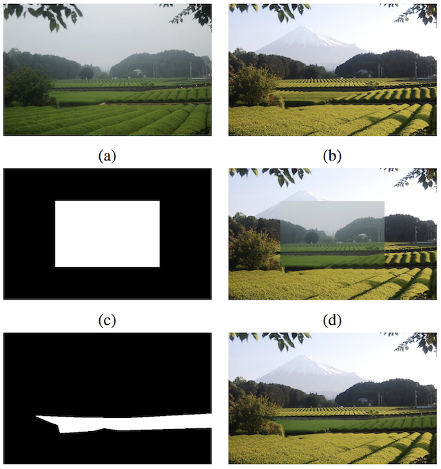 Application of Generative Adversarial Networks - Photo Blending