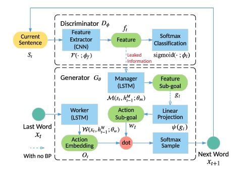 GitHub Reinforcement Learning Projects Ideas - 5
