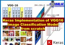 Keras Implementation of VGG16 Architecture