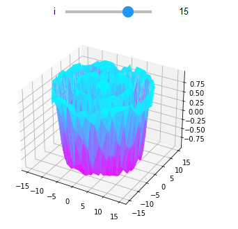 Matplotlib Interactive Surface Plot