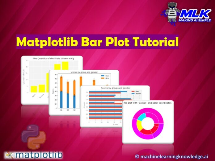 Matplotlib Bar Plot - Featured Image