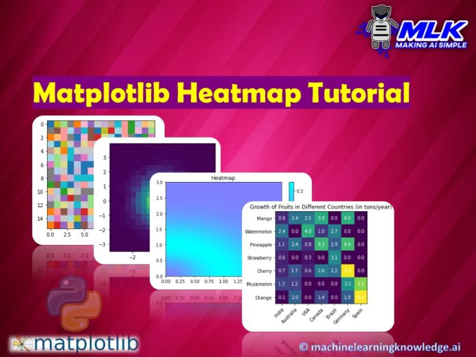 Matplotlib Heatmap - Complete Tutorial for Beginners