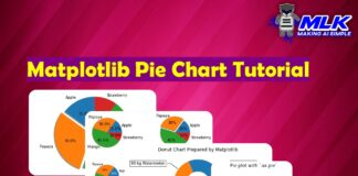 Matplotlib Pie Chart - Complete Tutorial for Beginners