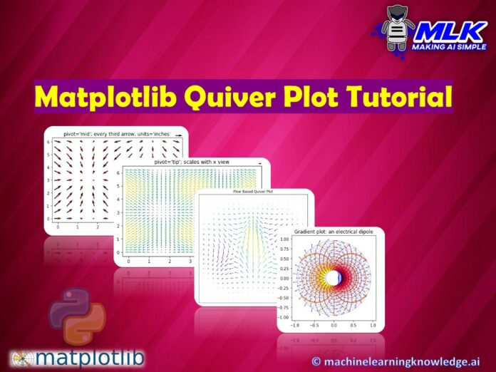 Matplotlib Quiver Plot - Tutorial for Beginners