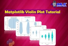 Matplotlib Violin Plot Tutorial for Beginners
