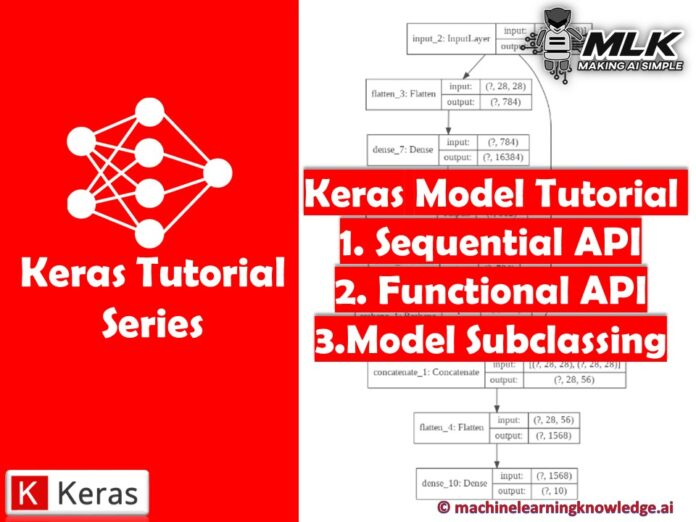 Beginners's Guide to Keras Models API – Sequential Model, Functional API and Model Subclassing