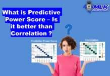 What is Predictive Power Score (PPS) - Predictive Power Score vs Correlation