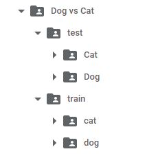 Dog-vs-Cat-Train-Test-Folder