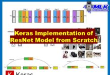 Keras Implementation of ResNet-50 (Residual Networks) Architecture - Feature Image