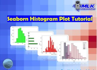 Seaborn Histogram Plot using histplot() - Tutorial for Beginners