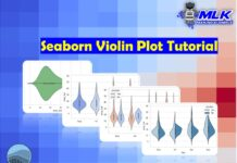Seaborn Violin Plot Explained for Beginners