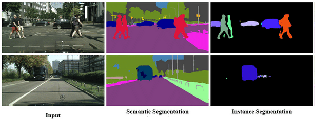 Tensorflow.js Pre-trained models - semantic segmentation