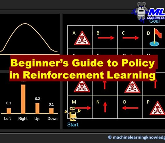 Beginner's Guide to What is Policy in Reinforcement Learning