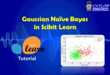 Gaussian Naive Bayes Implementation in Python Sklearn