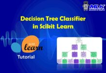Decision Tree Classifier in Python Sklearn with Example