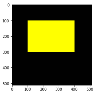 Example of Filled Rectangle in cv2.rectangle()