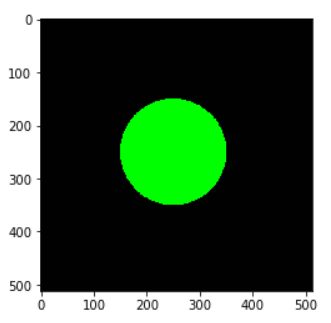 Example of OpenCV Filled Circle in cv2.circle()
